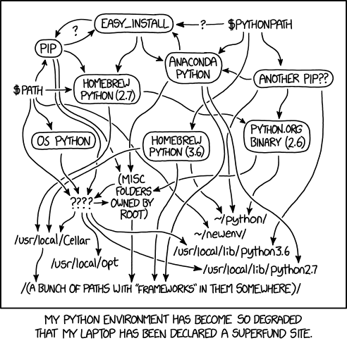 Famous XKCD comic lamenting the state of his Python environement.